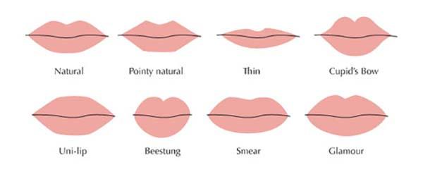 Cách chọn màu son phù hợp với môi mỏng